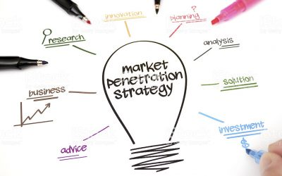 Market Penetration Strategy in A Mature Market